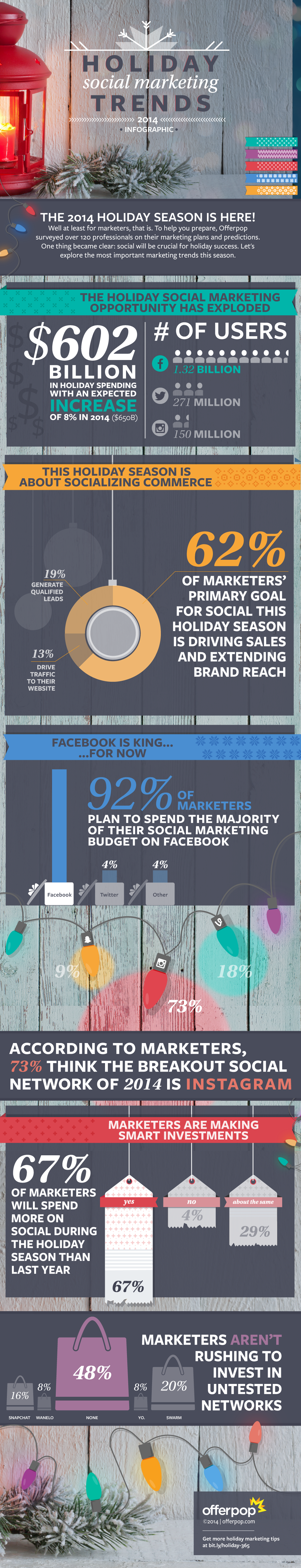 offerpop-holiday-trends-infographic