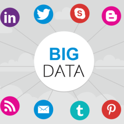 Social-Media-Marketing-Best-Practices-with-Big-Data_big