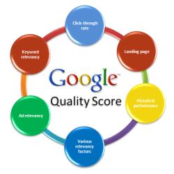 googlequalityscore