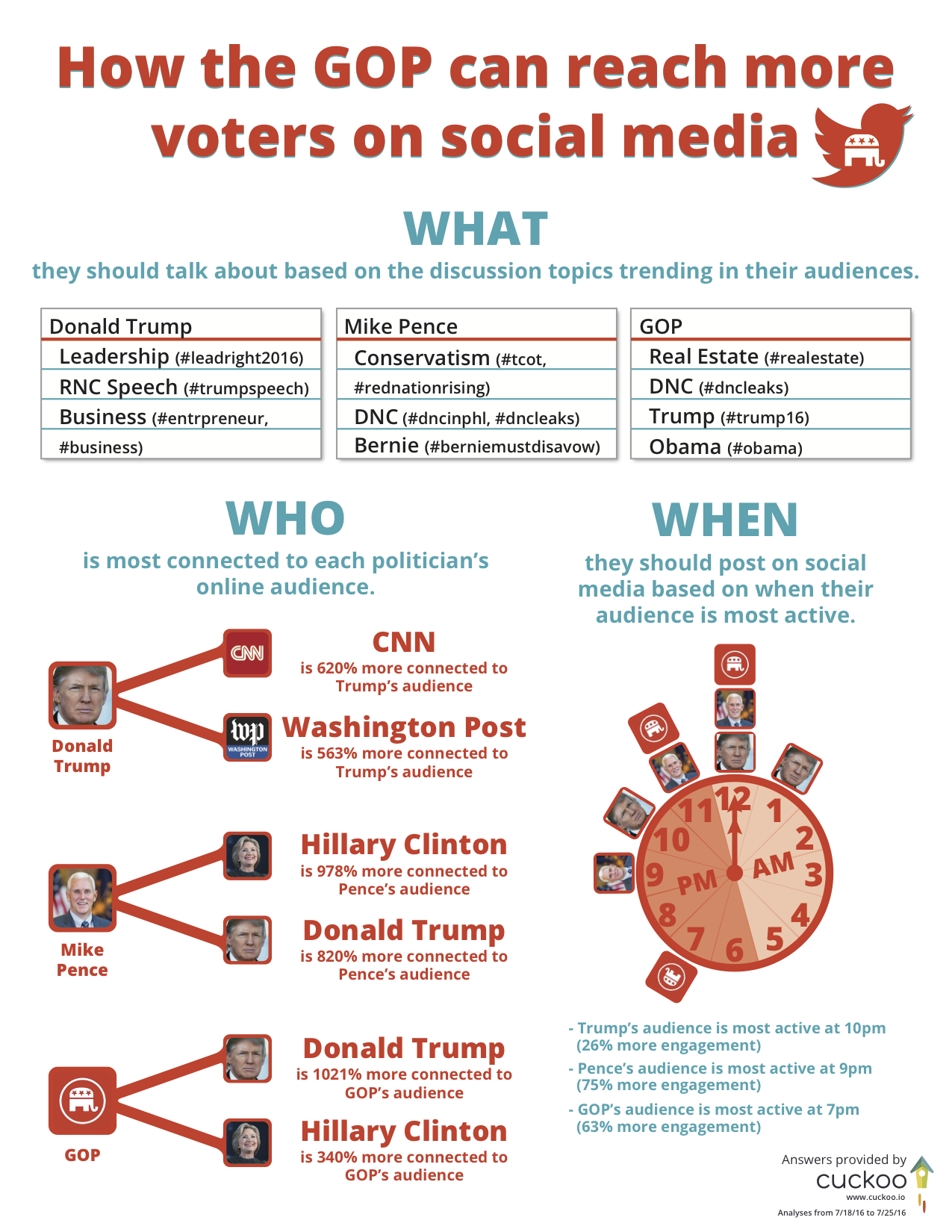 gop_infographic_final