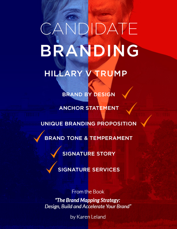 trump-vs-clinton-the-brand-mapping-strategy