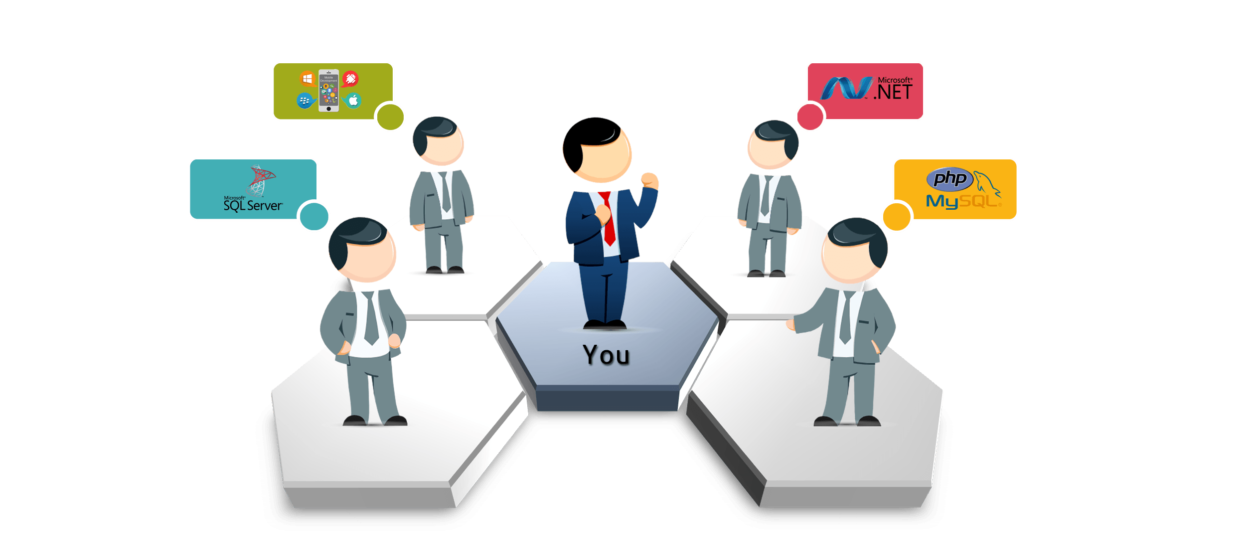 hire employee perfect software resources help hiring game dedicated development marketing developers experts resource professionals digital skills developer could