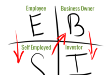 cash flow quadrant