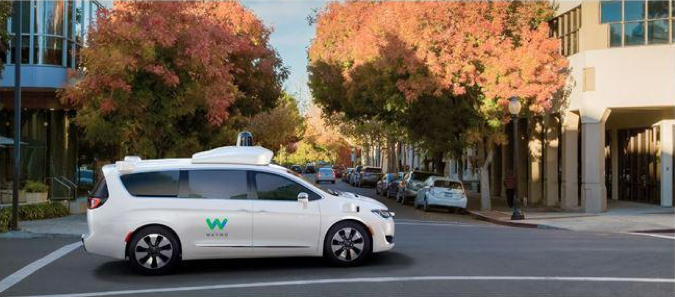 Driverless Companions – Waymo has begun testing autonomous cars in Silicon Valley (we see them often); but as with other tests around the country and globe, they always have a human onboard ready to intervene when necessary. It will require years and millions of miles of travel on all types of roads and in all types of conditions before autonomy can be left to roam the streets alone.